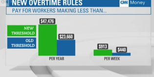 Millions May Lose Overtime Pay
